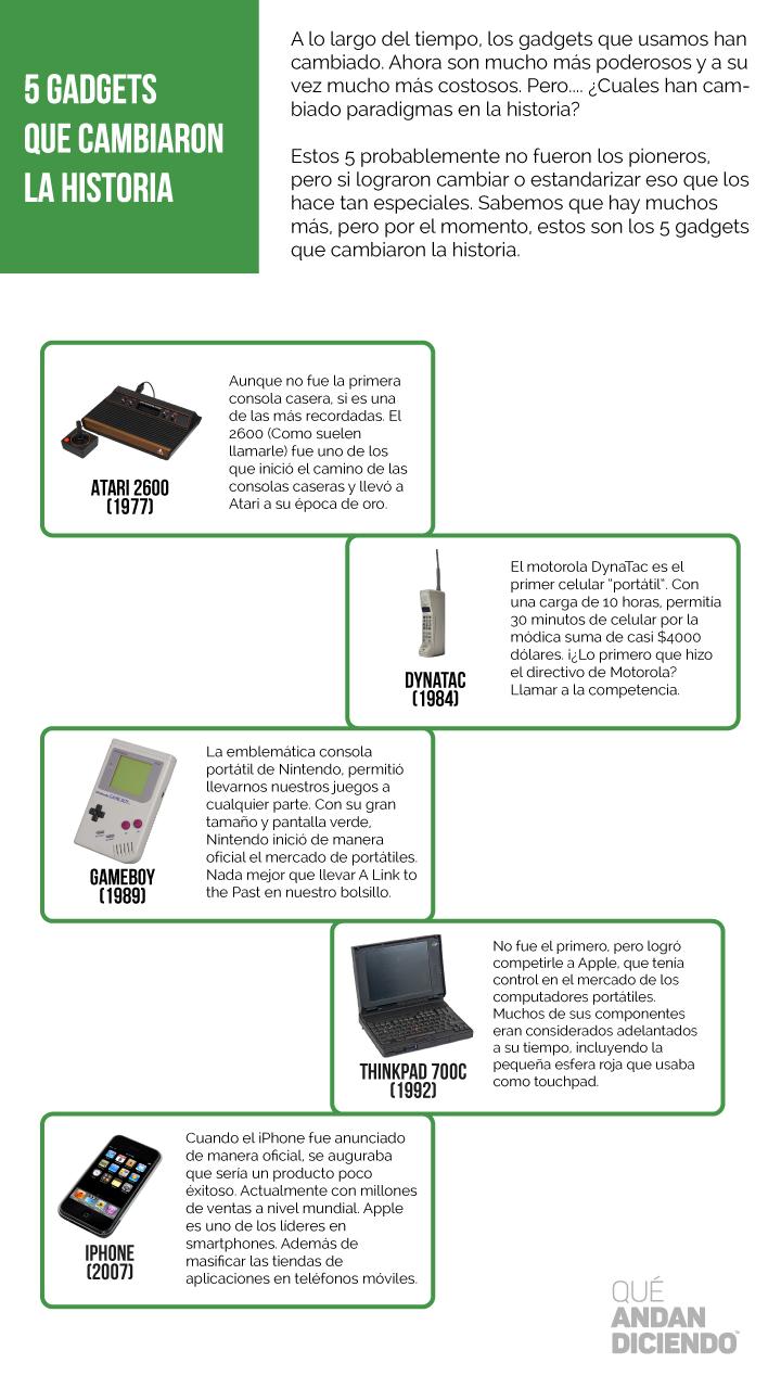 5-gadgets