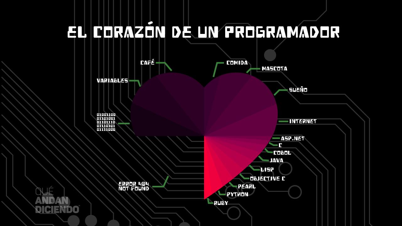 corazon_programador