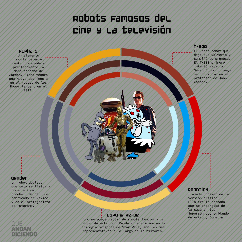Der-Roboter