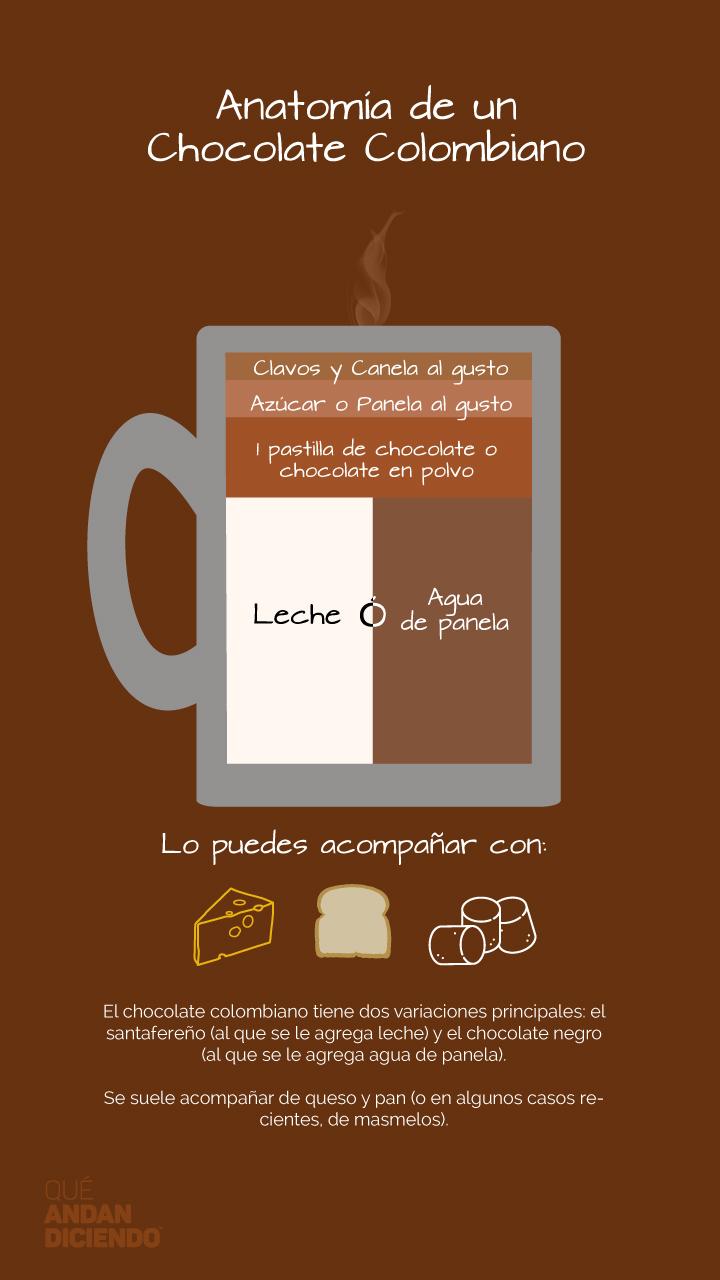 info_chocolate