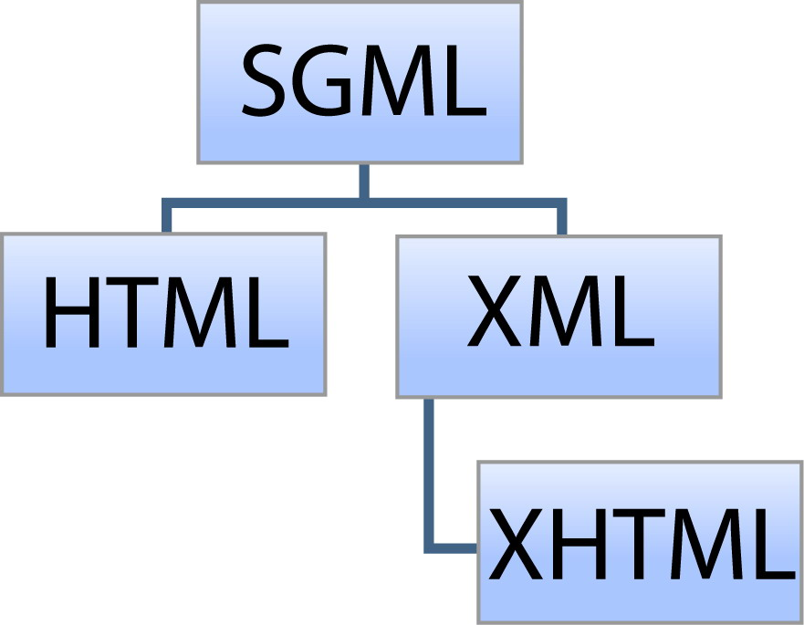 XML_html_meafd798